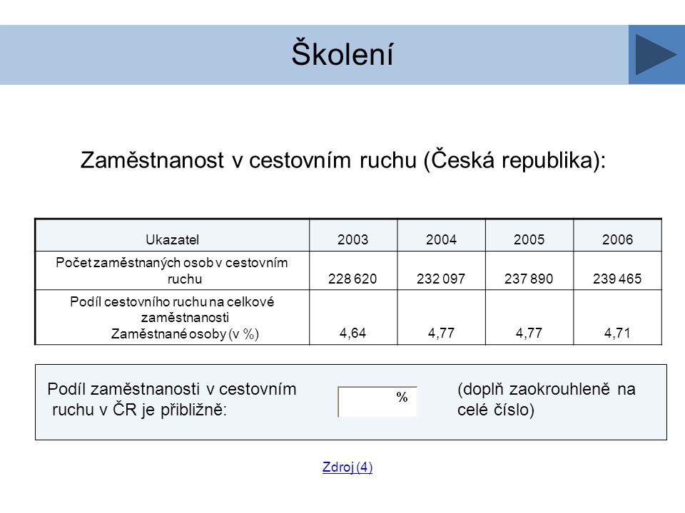 Zaměstnanost v cestovním ruchu (Česká republika):