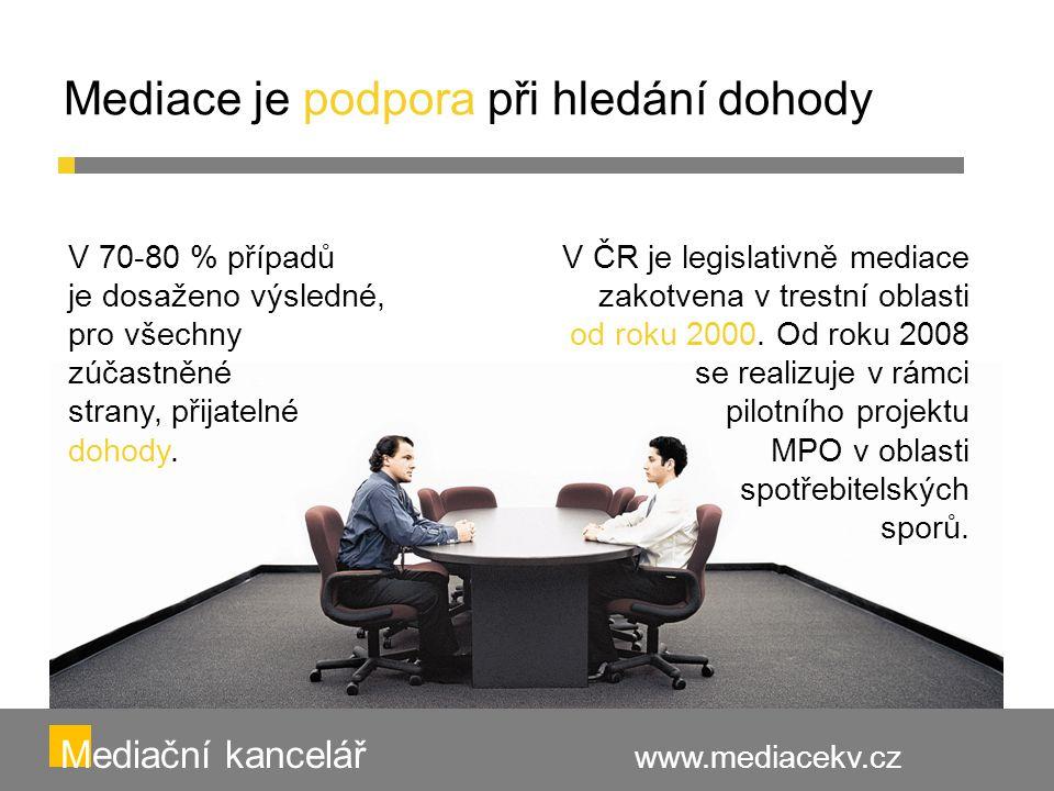 Mediace je podpora při hledání dohody