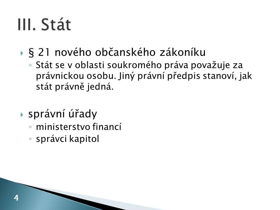 III. Stát § 21 nového občanského zákoníku správní úřady