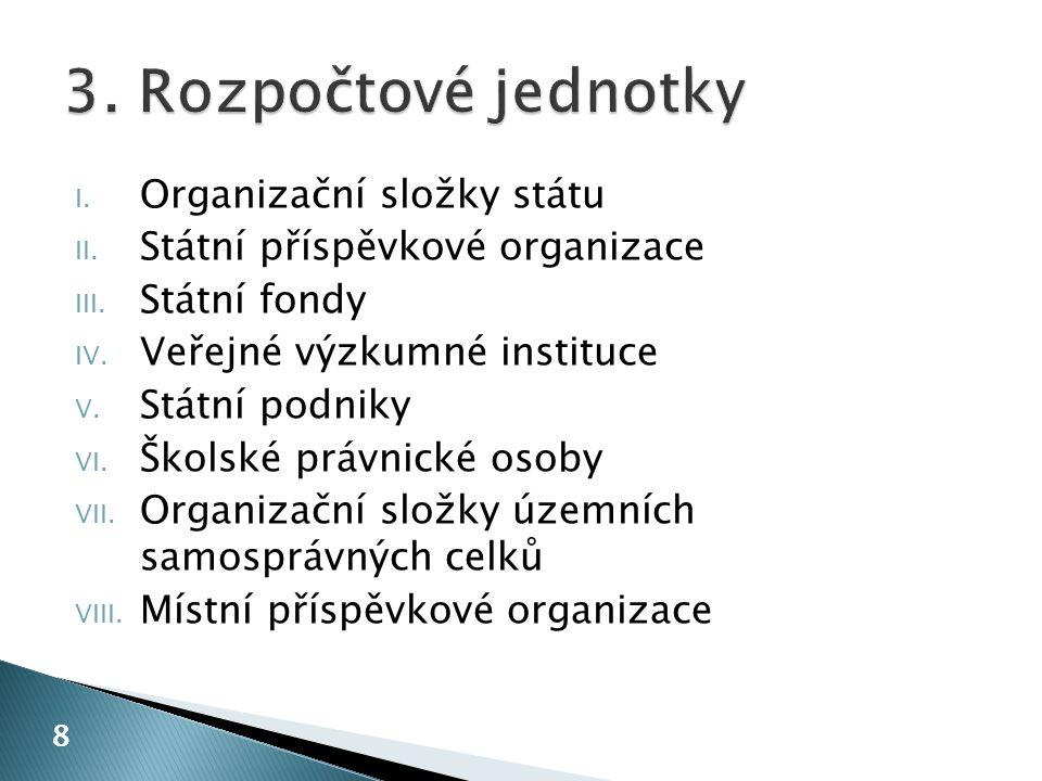 3. Rozpočtové jednotky Organizační složky státu