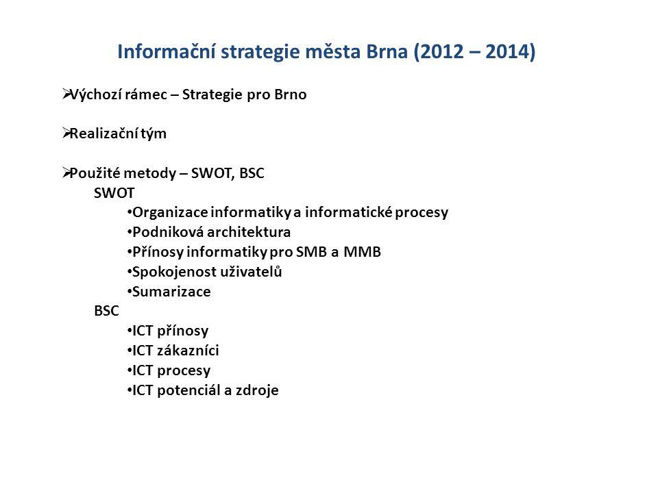 Informační strategie města Brna (2012 – 2014)
