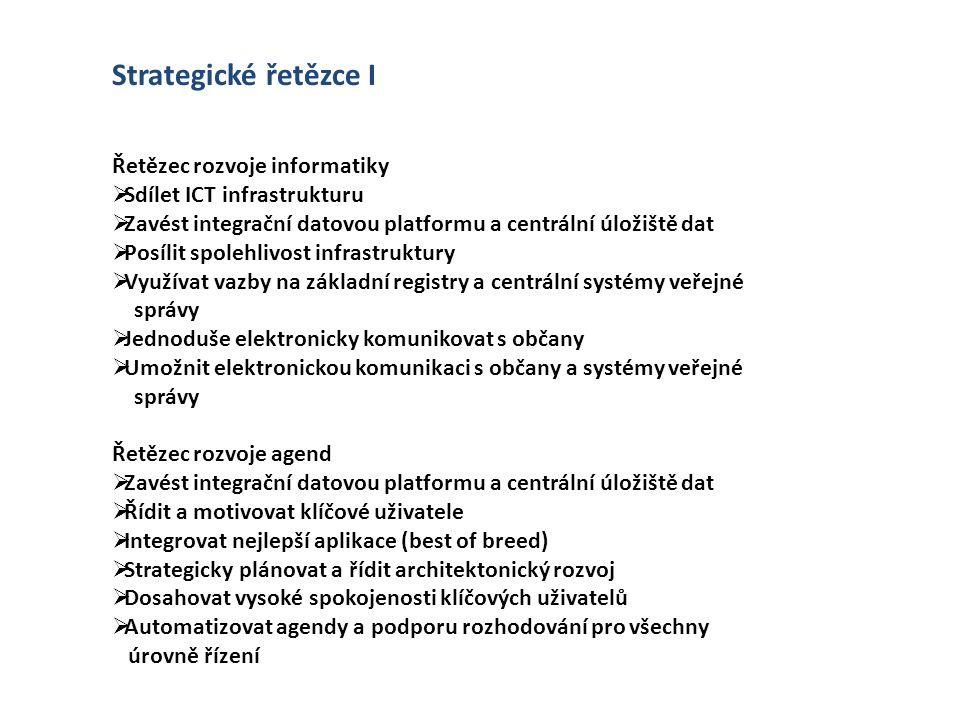 Strategické řetězce I Řetězec rozvoje informatiky