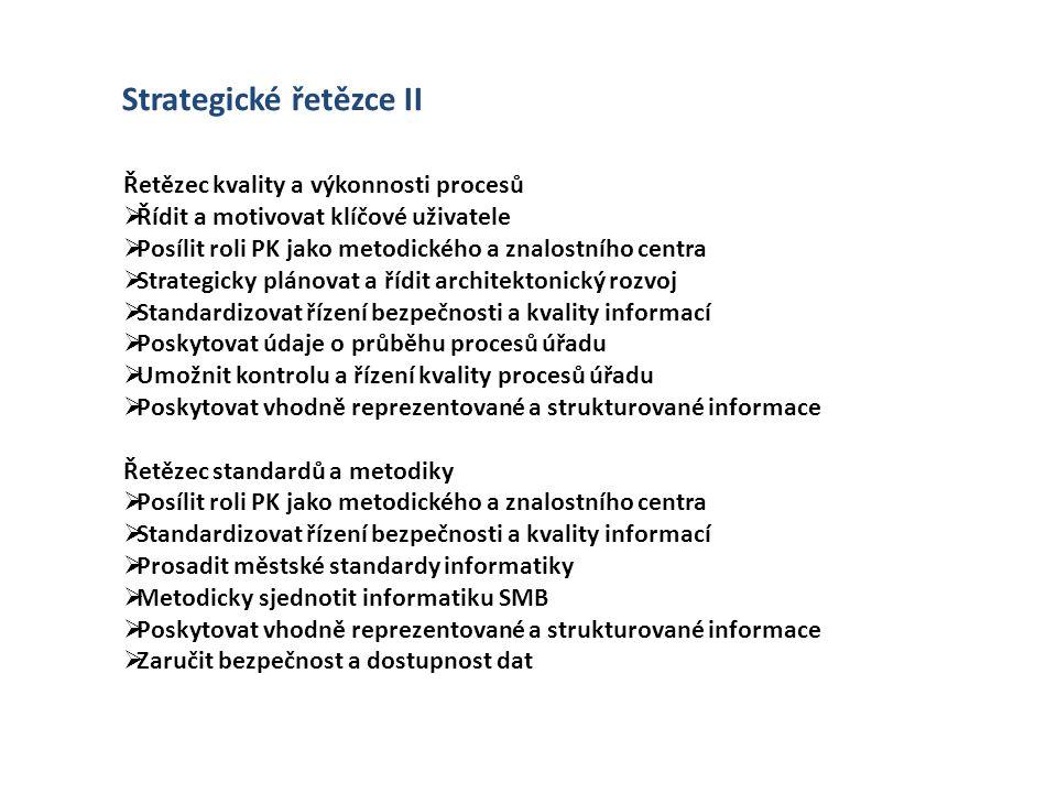 Strategické řetězce II