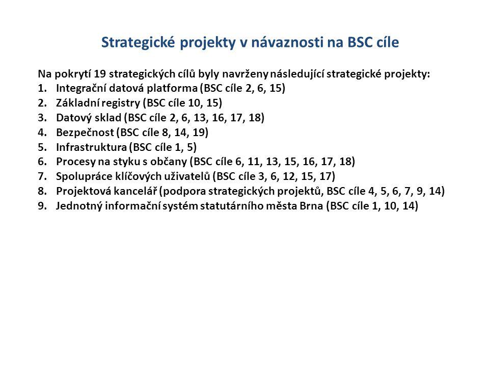 Strategické projekty v návaznosti na BSC cíle