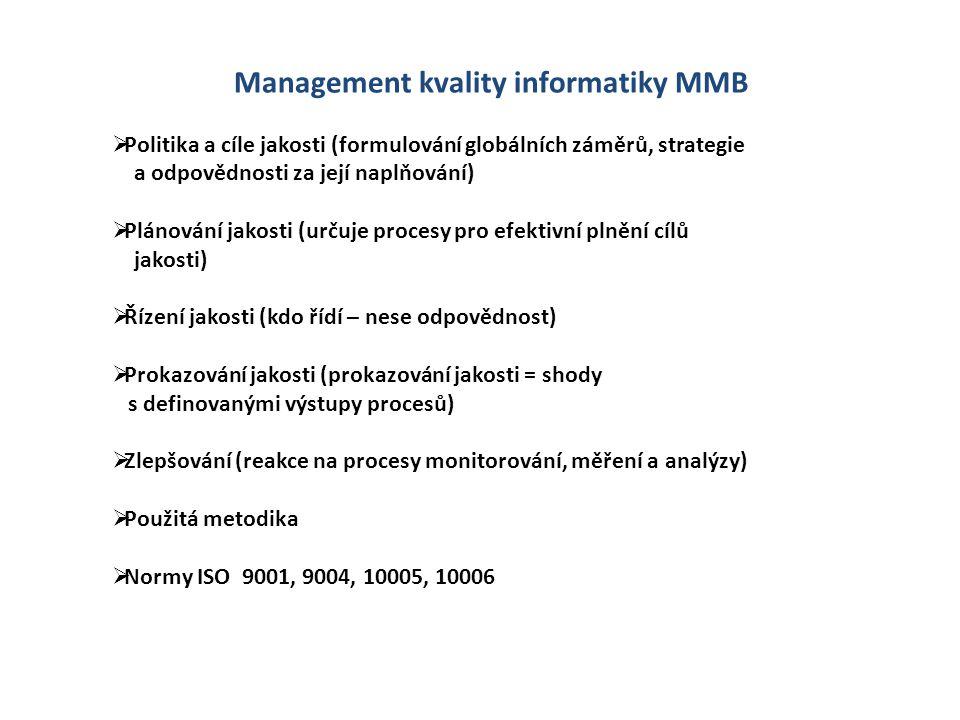 Management kvality informatiky MMB