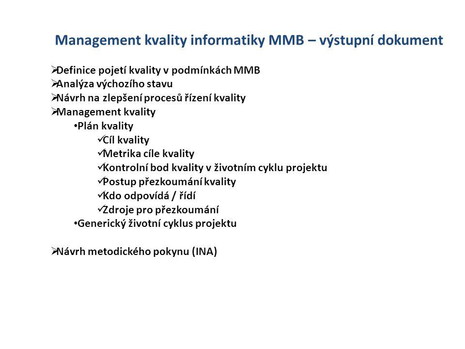 Management kvality informatiky MMB – výstupní dokument