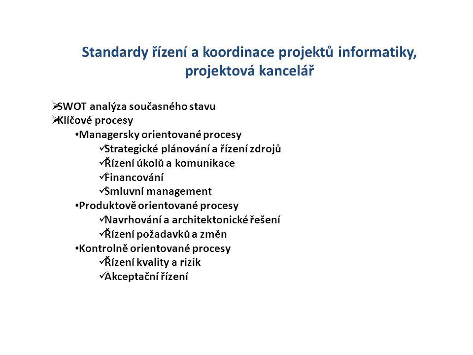 Standardy řízení a koordinace projektů informatiky, projektová kancelář