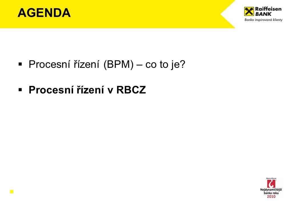 AGENDA Procesní řízení (BPM) – co to je Procesní řízení v RBCZ