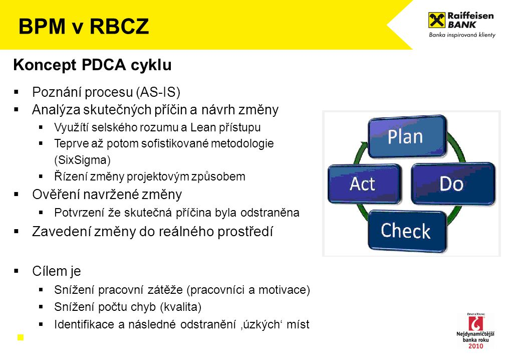 BPM v RBCZ Koncept PDCA cyklu Zavedení změny do reálného prostředí