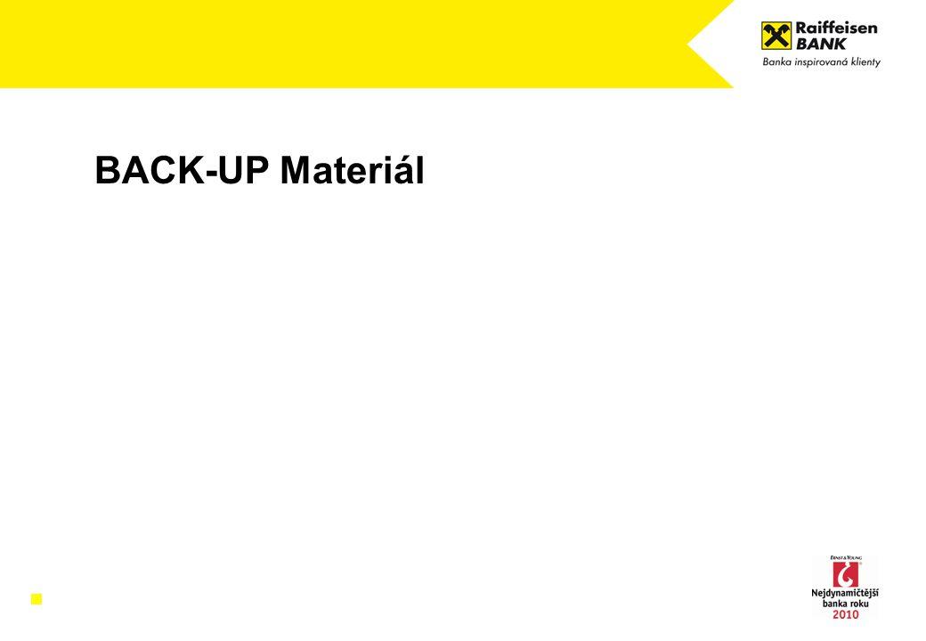 BACK-UP Materiál