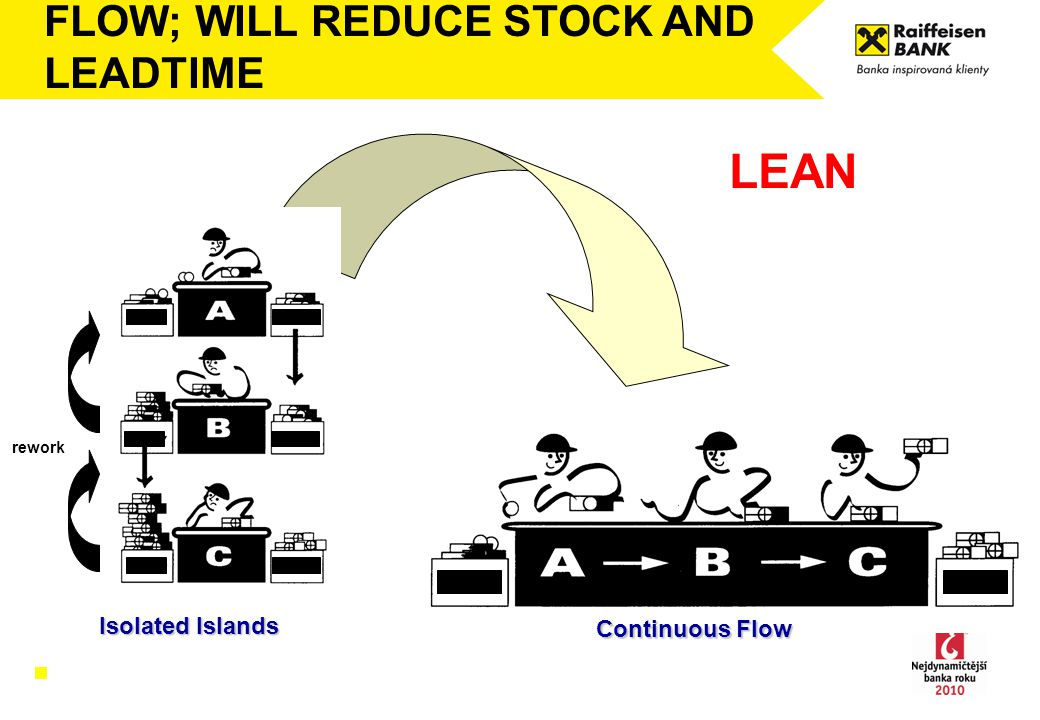 LEAN FLOW; WILL REDUCE STOCK AND LEADTIME Isolated Islands
