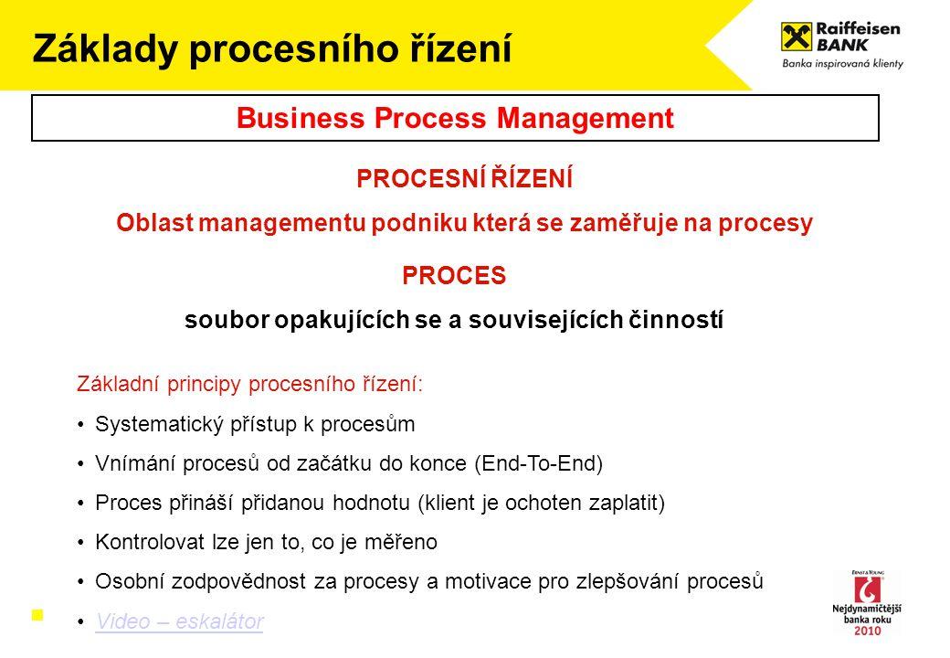 Základy procesního řízení