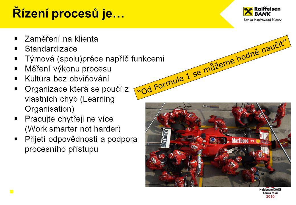 Řízení procesů je… Zaměření na klienta Standardizace