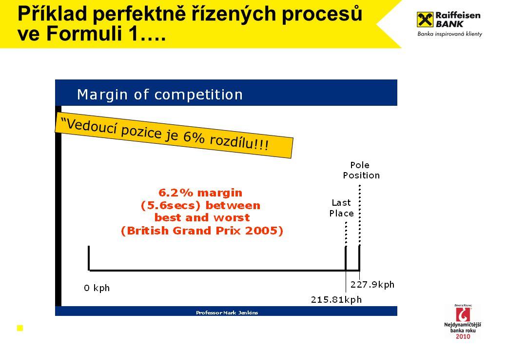 Příklad perfektně řízených procesů ve Formuli 1….