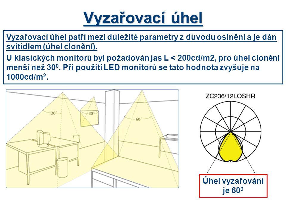 Vyzařovací úhel Vyzařovací úhel patří mezi důležité parametry z důvodu oslnění a je dán svítidlem (úhel clonění).