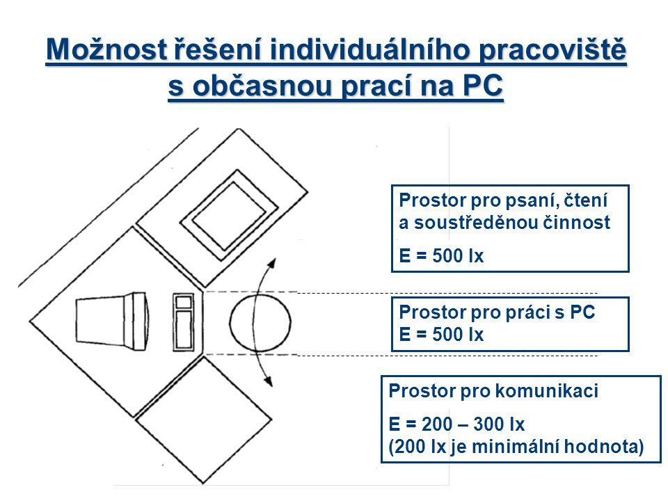 Možnost řešení individuálního pracoviště s občasnou prací na PC