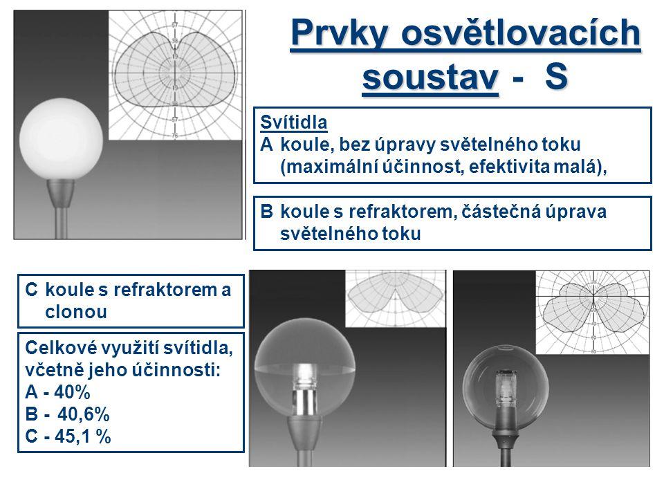 Prvky osvětlovacích soustav - S