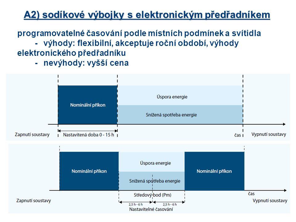 A2) sodíkové výbojky s elektronickým předřadníkem