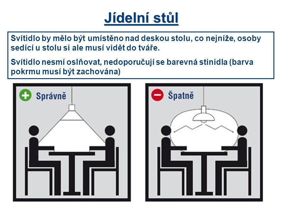 Jídelní stůl Svítidlo by mělo být umístěno nad deskou stolu, co nejníže, osoby sedící u stolu si ale musí vidět do tváře.