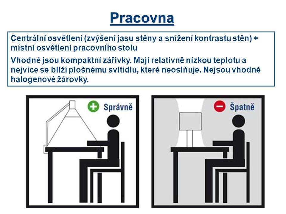 Pracovna Centrální osvětlení (zvýšení jasu stěny a snížení kontrastu stěn) + místní osvětlení pracovního stolu.