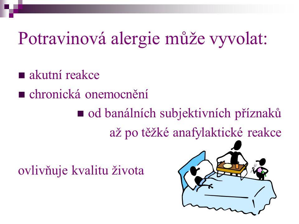 Potravinová alergie může vyvolat: