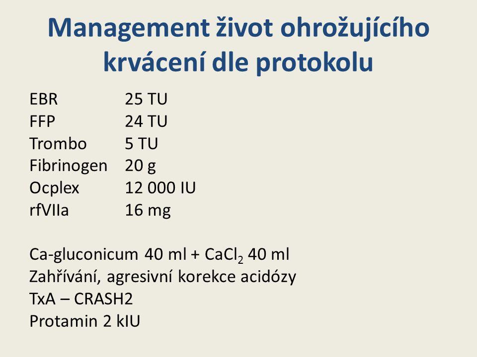 Management život ohrožujícího krvácení dle protokolu