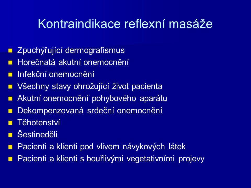 Kontraindikace reflexní masáže