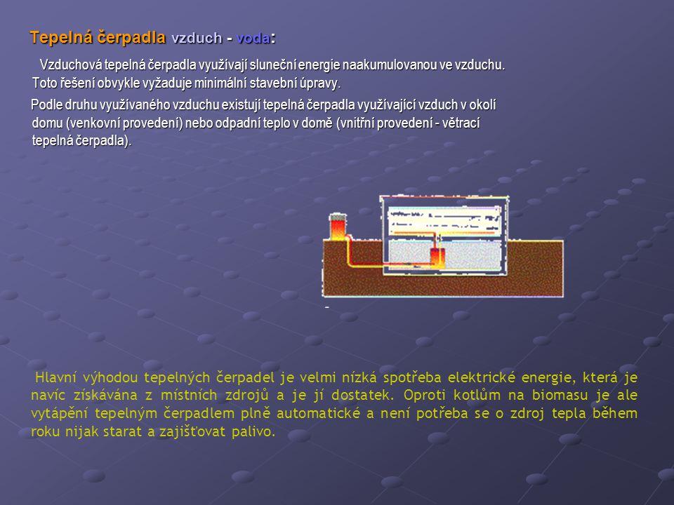 Tepelná čerpadla vzduch - voda: