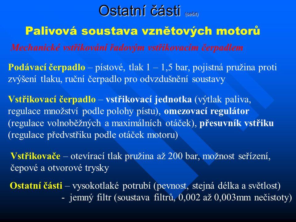 Ostatní části (sešit) Palivová soustava vznětových motorů