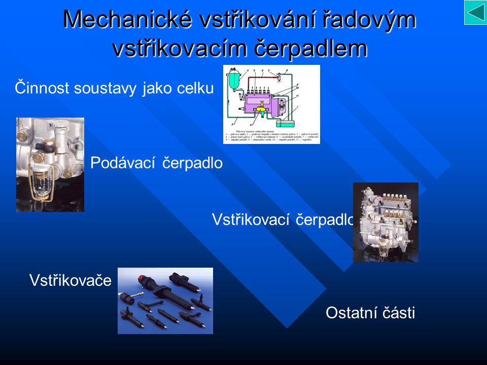 Mechanické vstřikování řadovým vstřikovacím čerpadlem