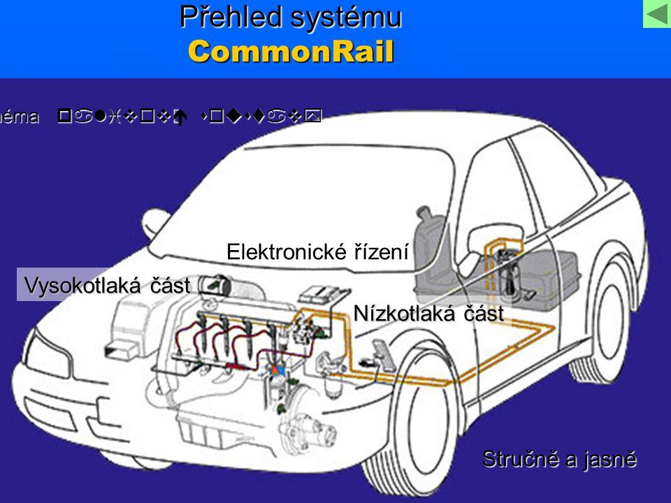 Přehled systému CommonRail
