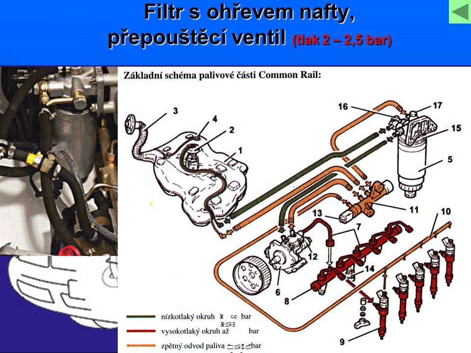Filtr s ohřevem nafty, přepouštěcí ventil (tlak 2 – 2,5 bar)