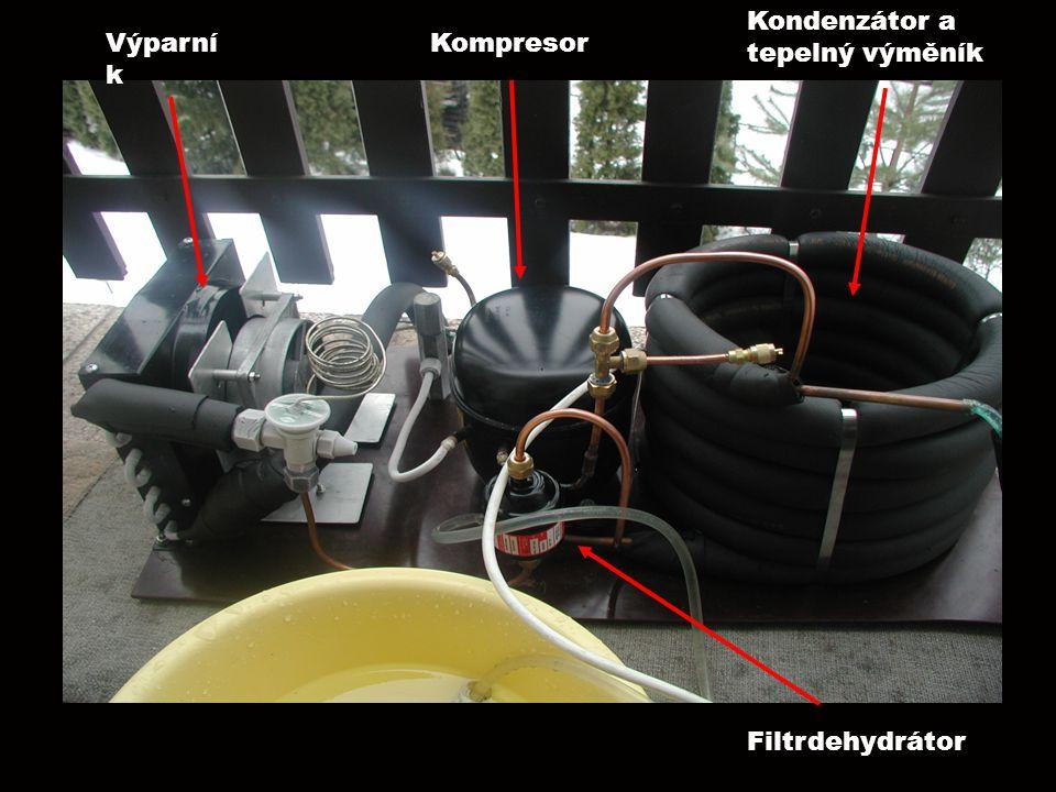 V Kondenzátor a tepelný výměník Výparník Kompresor Filtrdehydrátor