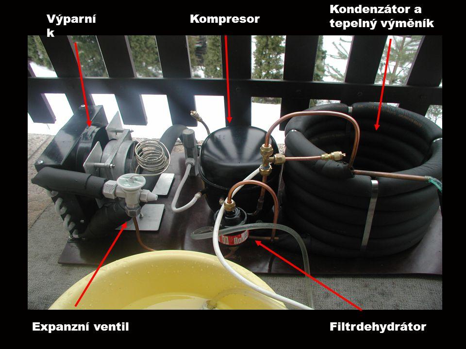 V Kondenzátor a tepelný výměník Výparník Kompresor Expanzní ventil Filtrdehydrátor