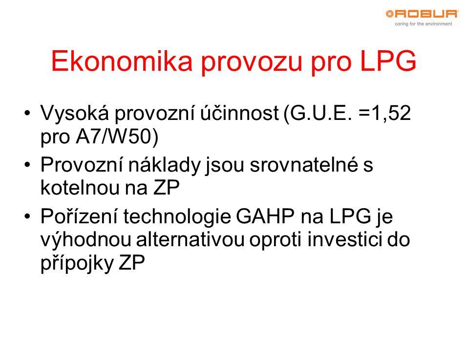 Ekonomika provozu pro LPG