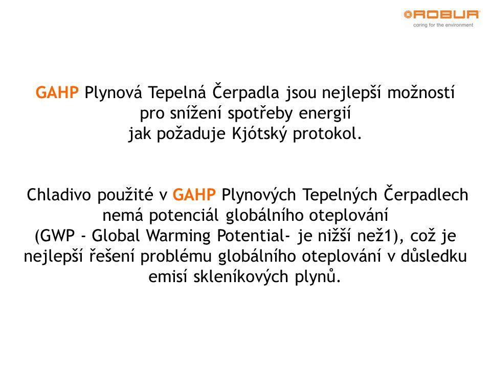 GAHP Plynová Tepelná Čerpadla jsou nejlepší možností