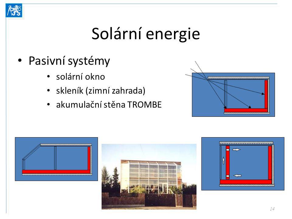 Solární energie Pasivní systémy solární okno skleník (zimní zahrada)