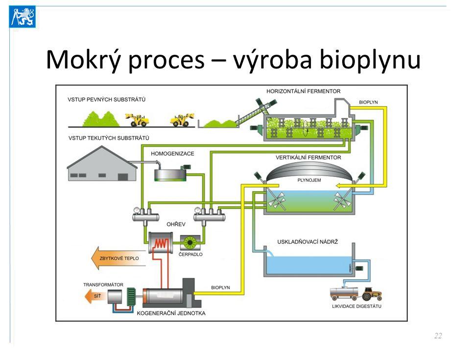 Mokrý proces – výroba bioplynu
