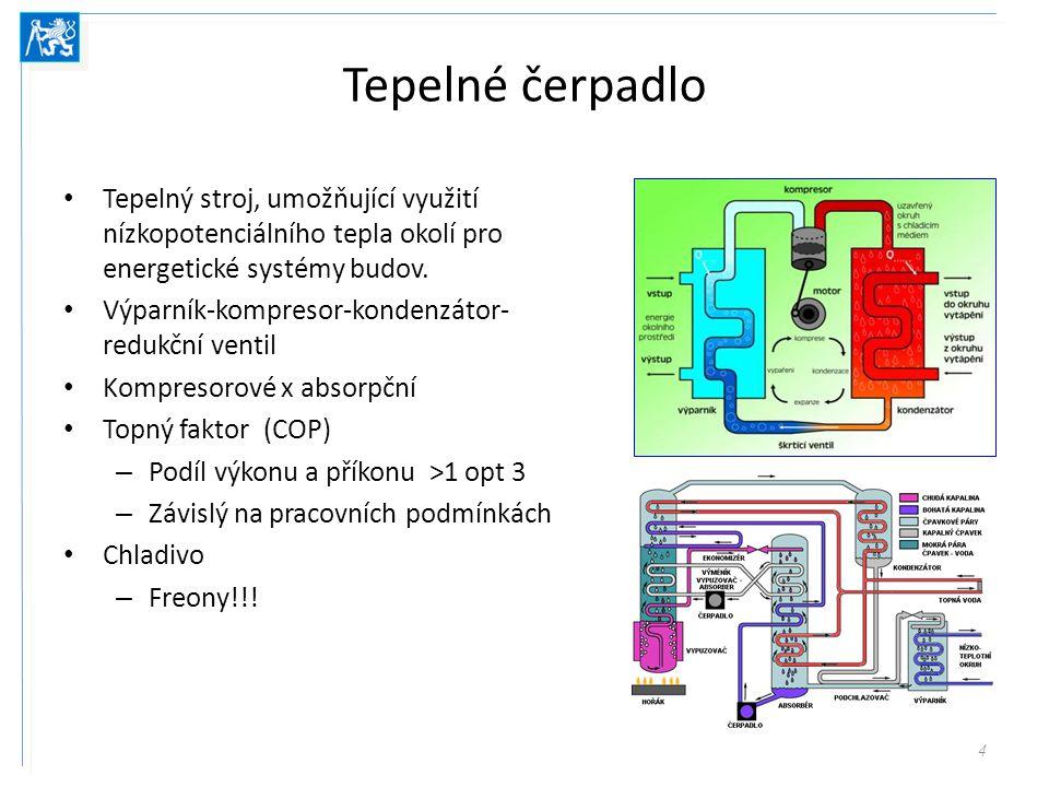 Tepelné čerpadlo Tepelný stroj, umožňující využití nízkopotenciálního tepla okolí pro energetické systémy budov.