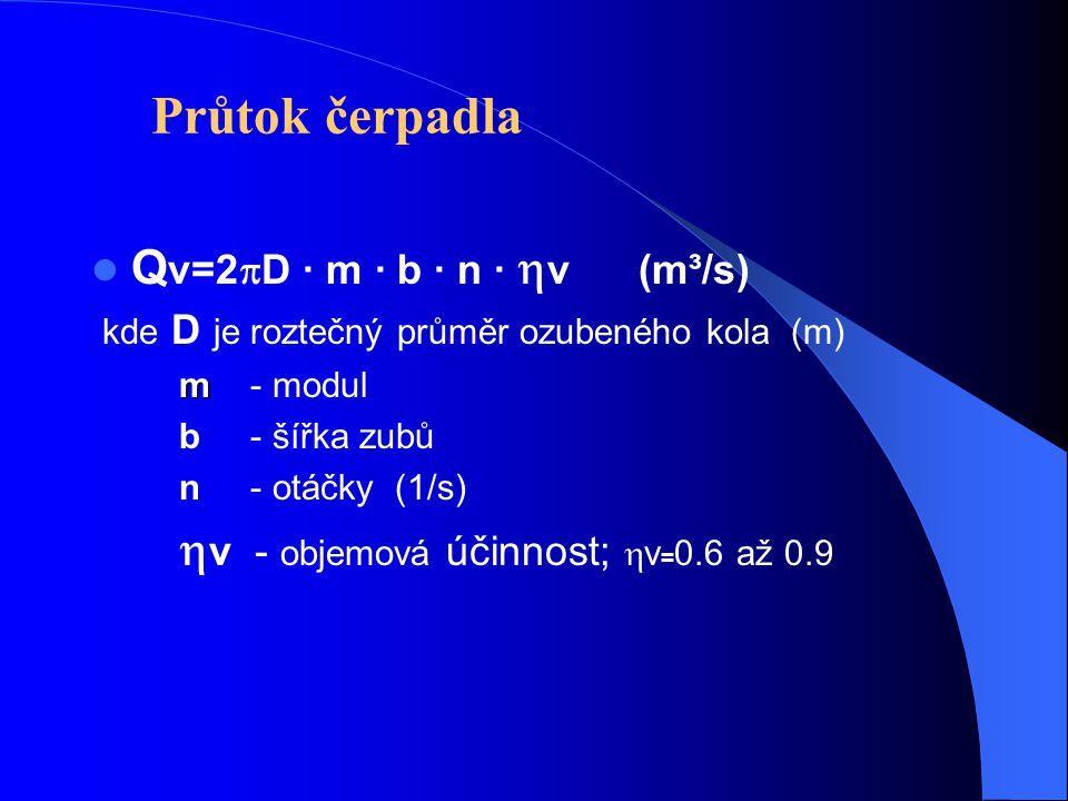 Průtok čerpadla Qv=2D · m · b · n · v (m³/s)