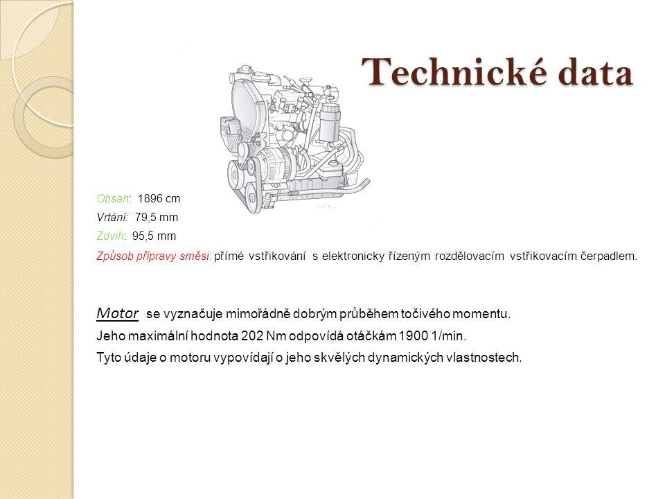 Technické data Obsah: 1896 cm3. Vrtání: 79,5 mm. Zdvih: 95,5 mm.
