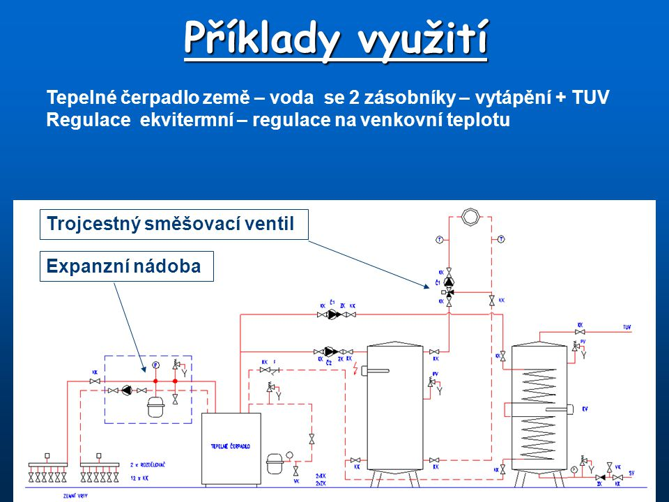 Příklady využití Tepelné čerpadlo země – voda se 2 zásobníky – vytápění + TUV. Regulace ekvitermní – regulace na venkovní teplotu.