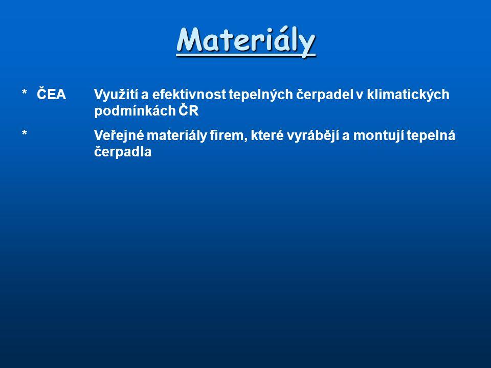 Materiály * ČEA Využití a efektivnost tepelných čerpadel v klimatických podmínkách ČR.
