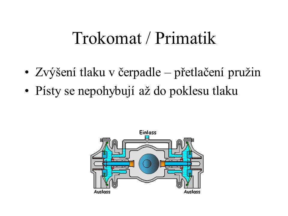 Trokomat / Primatik Zvýšení tlaku v čerpadle – přetlačení pružin