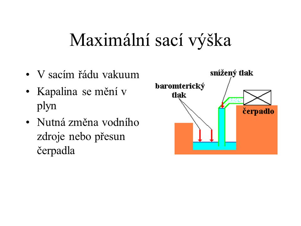 Maximální sací výška V sacím řádu vakuum Kapalina se mění v plyn