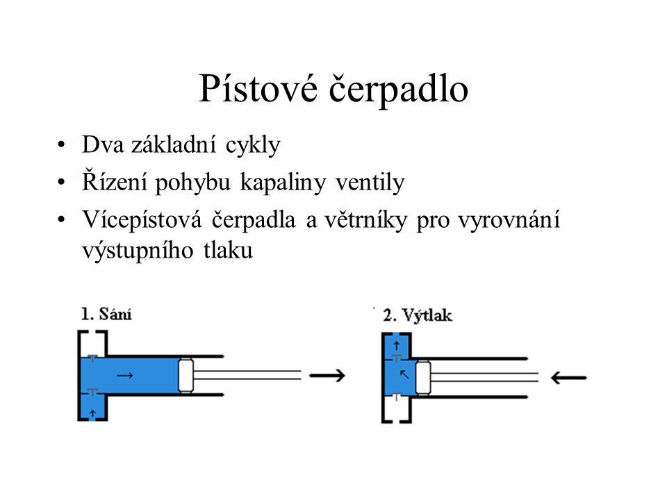 Pístové čerpadlo Dva základní cykly Řízení pohybu kapaliny ventily