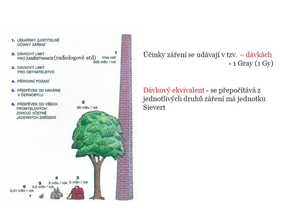 Účinky záření se udávají v tzv. – dávkách - 1 Gray (1 Gy)