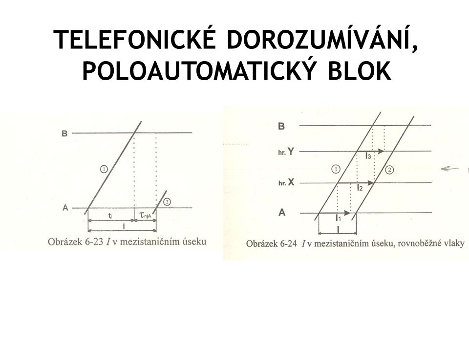 TELEFONICKÉ DOROZUMÍVÁNÍ, POLOAUTOMATICKÝ BLOK
