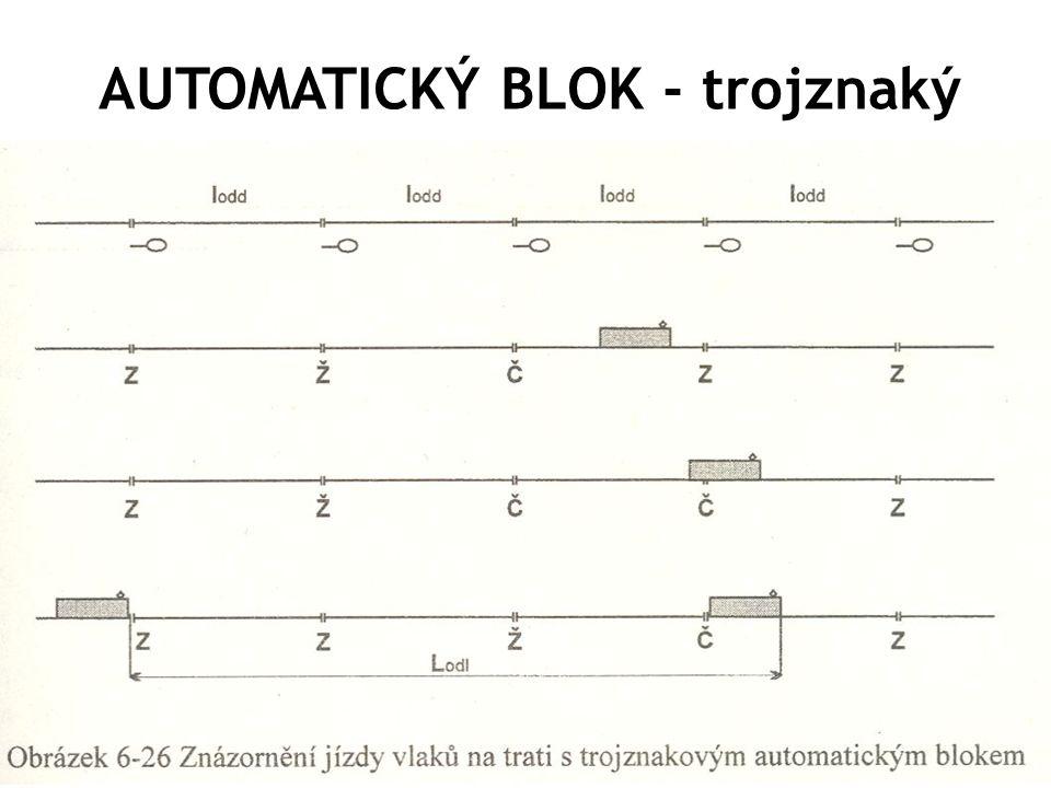 AUTOMATICKÝ BLOK - trojznaký