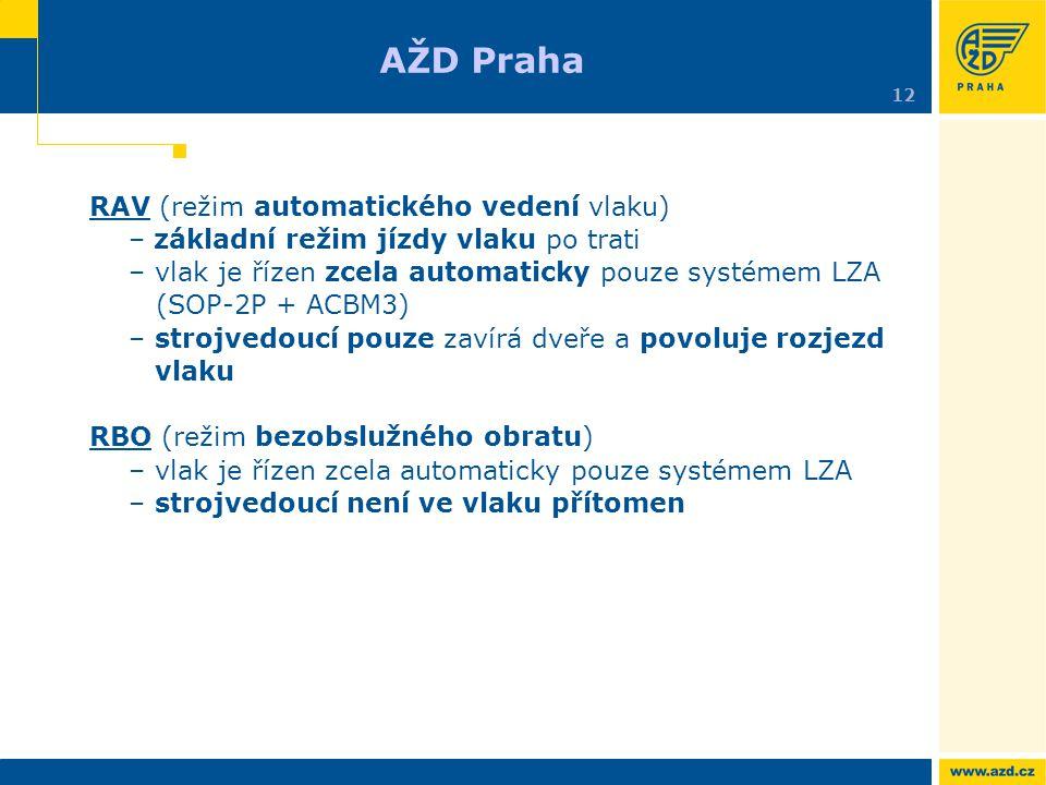 AŽD Praha 12.
